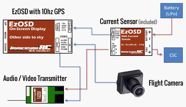 EzOSD On Screen Display - ImmersionRC Limited on